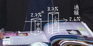 中小學購書費升幅高於通脹-高中各級購書費可相差逾4倍
