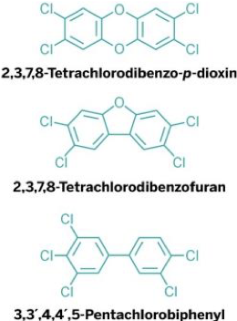 (c) 一啲 dioxin-like compounds 嘅例子。