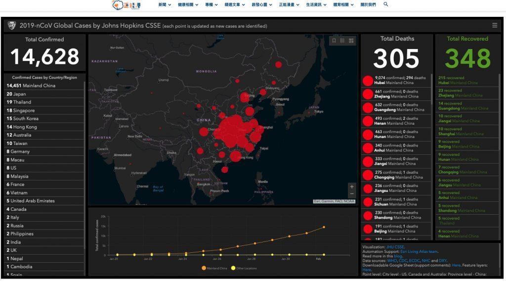武漢肺炎的傅播地圖
